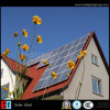 3.2mm/4mm /Low Iron Solar Glass/Ultra Clear Solar Glass/Solar Panel Glass