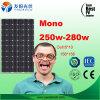 Hot Cheap Mono Poly 250W 260W 280W Solar Panel in Stock