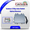 Outdoor 2 Way Output Auto-Switch Optical Receiver with AGC Csp-1011