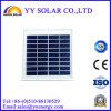 Hot Sale Ploy Solar Panel 3W