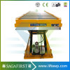 1 to 5m Small Low Collapased Height Wood Lift Scissor Roller Lift Table