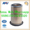 C17225 Air Filter for Mann Mercedes Benz (C17225)
