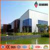 Advanced Nano Aluminum Composite Panel Construction Material