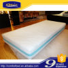 Comfort Furniture Soft Memory Foam + High Resilience Mattress