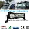 120W 21.5inch CREE LED Light Bar for Offroad (GT31001-120Cr)