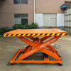 Stationary Hydraulic Scissors Lift (SJG2-1.6)