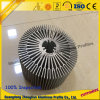 Railway Industrial Uses Aluminum Heatsink