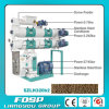 High Quality Fish Feed Granulator with CE Approved