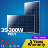 40W 100W 250W Solar System Products Poly Panel