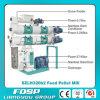 ISO Certificate Aqua Feed Pellet Press Machine/Granulator for Sale