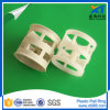 Polypropylene Pall Ring for Tower Packing