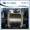 AAAC All Aluminum Alloy Conductor Manufacturer