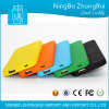 Solar Power Bank Charger for iPhone Xiaomi Power Bank