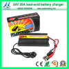 Portable 20A Lead Acid Solar Battery Charger (QW-682024)