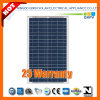 18V 30W Poly PV Solar Module