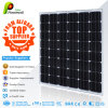 240W Highest Efficiency Mono Photovoltaic PV Solar Panels