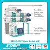 Low Price Good Quality Fish Feed Pellet Mill with CE/ISO/SGS