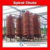 Chromite Ore Mining Processing Plant