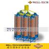 Spiral Concentrator Manufacturer Process Spiral Concentrator