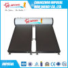 Compact Direct Flat Plate Carbon Free Solar Water Heater