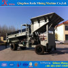 Best Manufacturer Gold Mining Equipment for Sale