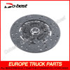 Heavy Duty Truck Clutch Disc