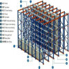 Heavy Duty Industrial Warehouse Storage Fifo Pallet Shuttle Racking