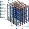 Heavy Duty Industrial Warehouse Storage Fifo Pallet Shuttle Racking