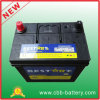 Wholesale 12V 36ah SMF Automobile Battery Ns40zl