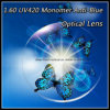 1.60 UV420 Monomer Anti Blue Optical Lens