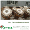 High Temperature and Abrasion Resistant Surface Coating