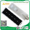 20watts Integrated LED Solar Street Light for India, Thailand, Indonesia