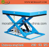 Electric Hydraulic Scissor Lift Table with CE