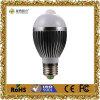 6W/8W Motion Sensor LED Bulb with Pure Aluminum Material