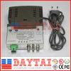 FTTH CATV Optical Receiver 47~862MHz