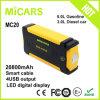 Emergency Battery Jump Starter Ce Multi-Function Mini Jump Starter Long Lifetime Jump Starter