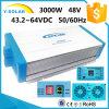 Shi-3000W-48V-220V 43.2~64VDC Solar off Grid Pure Sine Wave Inverter