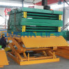 Scissor Dock Lift for Forklift or Truck