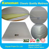 8 Inches King Size Memory Foam Mattress