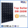 High Efficiency 200W Monocrystalline Solar PV Panels