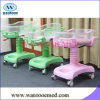 Mobile Baby Infant Changing Cart