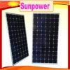 Hot Sale 100W/200W Sunpower Monocrystalline PV Panel