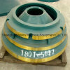 Hydraulic High Performance Cone Crusher Symons Plate