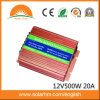 (HM-12-500-N) 12V500W Solar Hybrid Inverter with 20A Controller