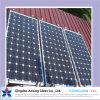 Solar Glass /Solar Pattern Glass /Solar Panel Glass