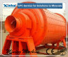 Hot Selling! Wet Rod Mill for Sale (MBY)