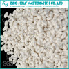 Calcium Carbonate Filler Masterbatch for PP Woven Bag