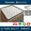 Hebei Kaneman Compress Spring Mattress