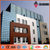 2017 Wholesale High Quality Eco-Friendly PVDF Exterior Wall Panels