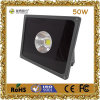 IP65 Waterproof COB LED Floodlight